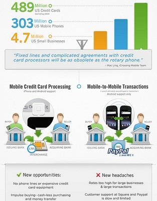 What is mCommerce all about?