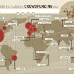 crowdfunding world wide