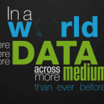 Visualise data with fantastic Entrepreneurship