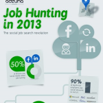 Social media recruiting Infographic, by Azunda