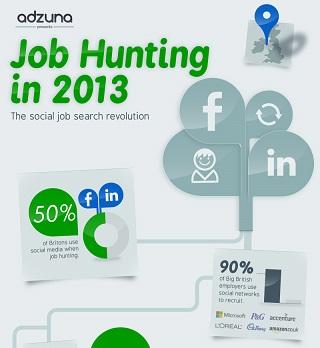 Find job seekers using social media recruiting