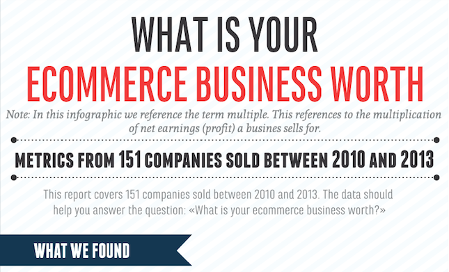 Infographic – Success Mantra For Your eCommerce Business : Road To Making Millions