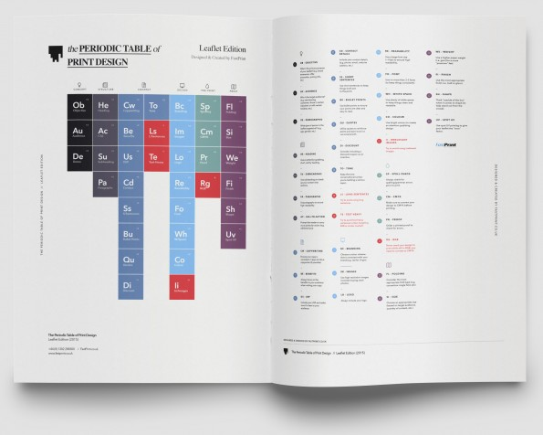 Leaflet Design Infographic