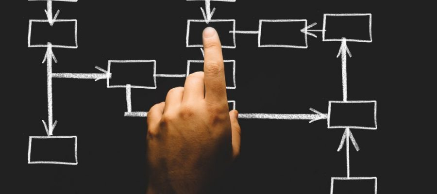 A Secret Weapon in Your Entrepreneurial Success: Solution Architect