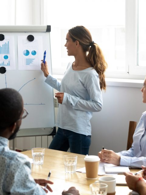 sales coaching technology