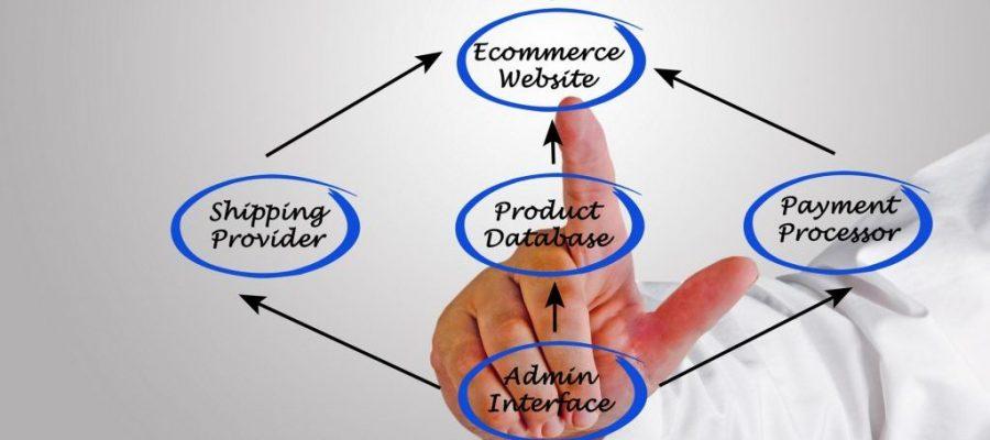 Is Magento a Good Website Platform?
