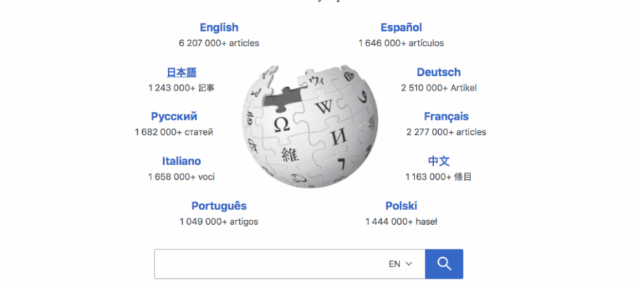 Entrepreneurs and the Wikipedia Road Map