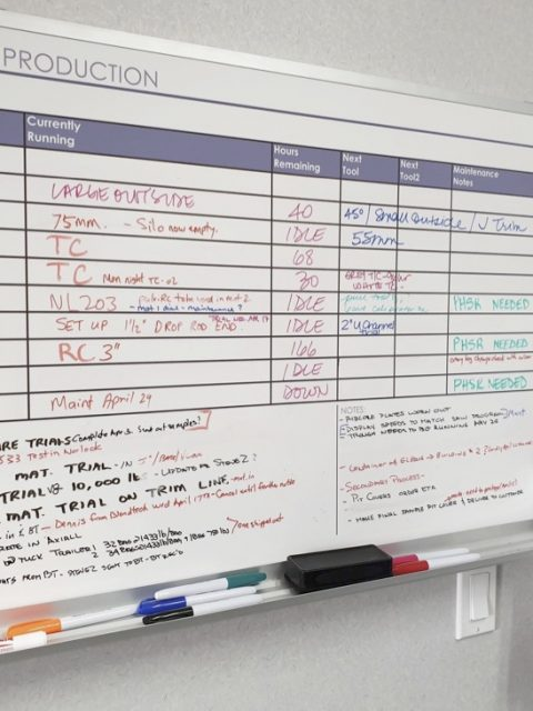 production planning board