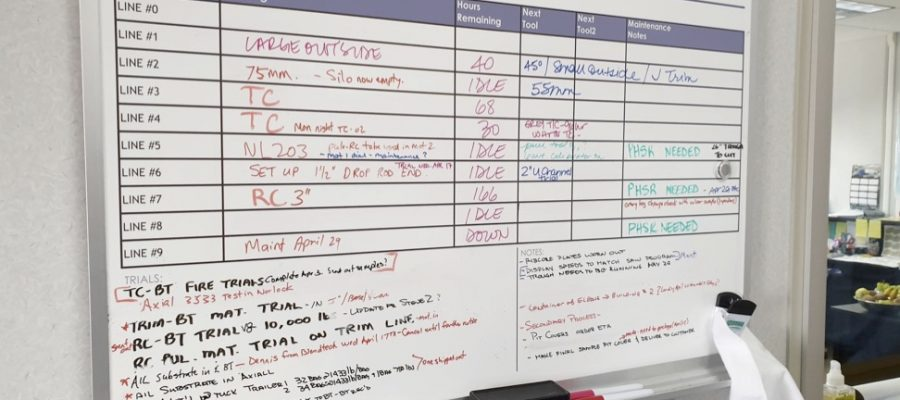 How To Find A Custom Size Dry Erase Boards Supplier